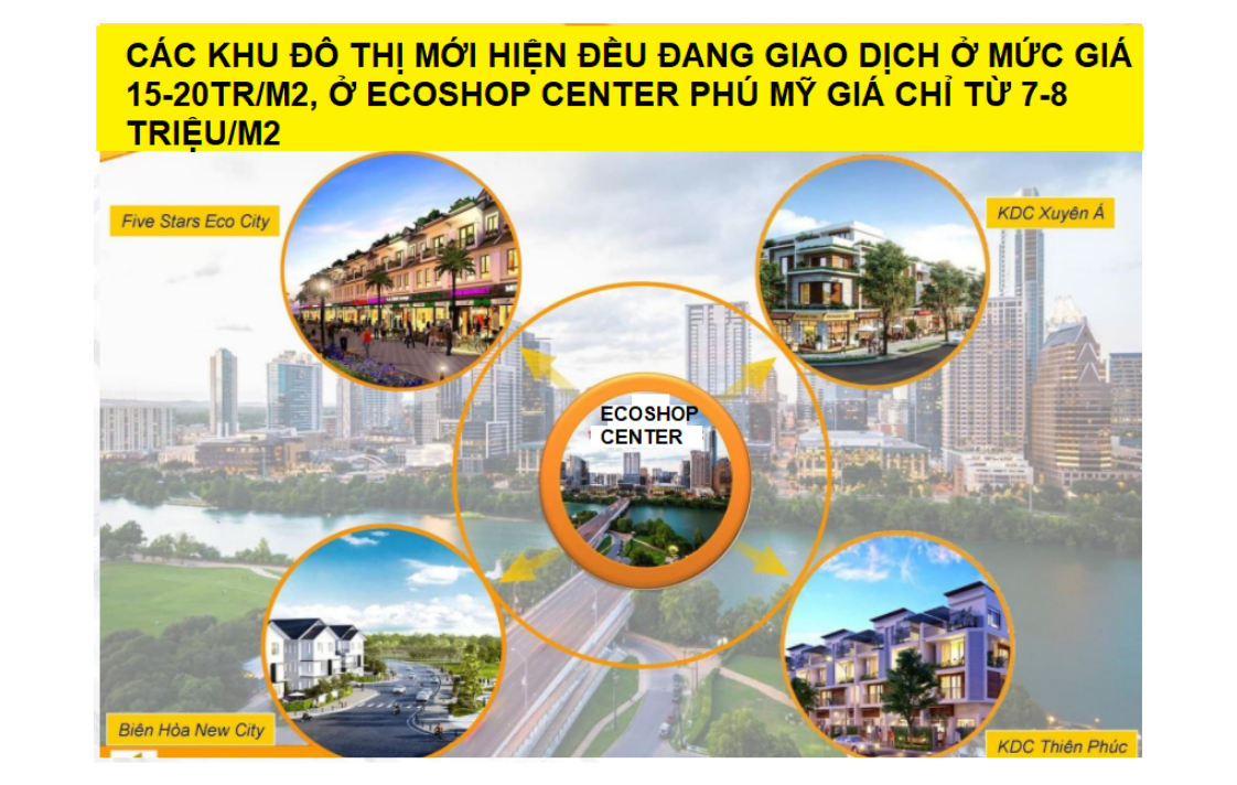 ecoshop center phú mỹ